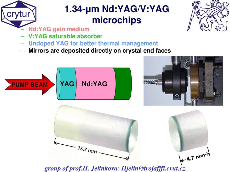 Mirrors are deposited directly on crystal end faces PUMP BEAM