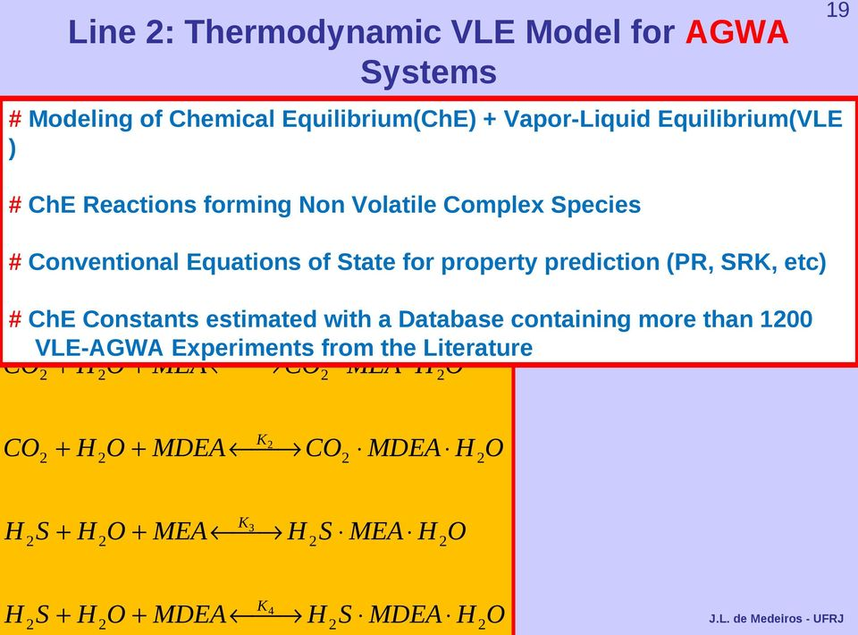 # ChE Constants estimated with a Database containing more than 1200 VLE-AGWA Experiments from the Literature K1 CO2 + H 2O +