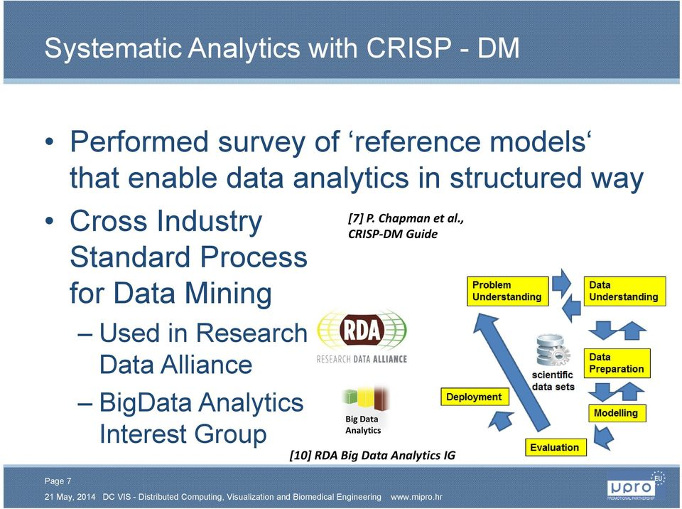 Mining Used in Research Data Alliance BigData Analytics Interest Group [7] P.