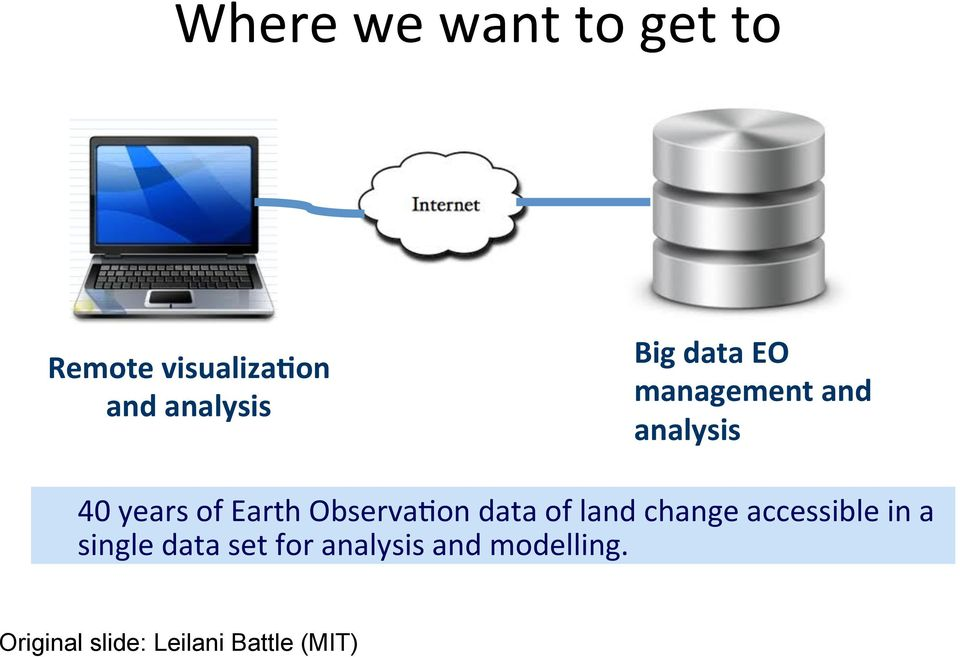 Observa+on data of land change accessible in a single data