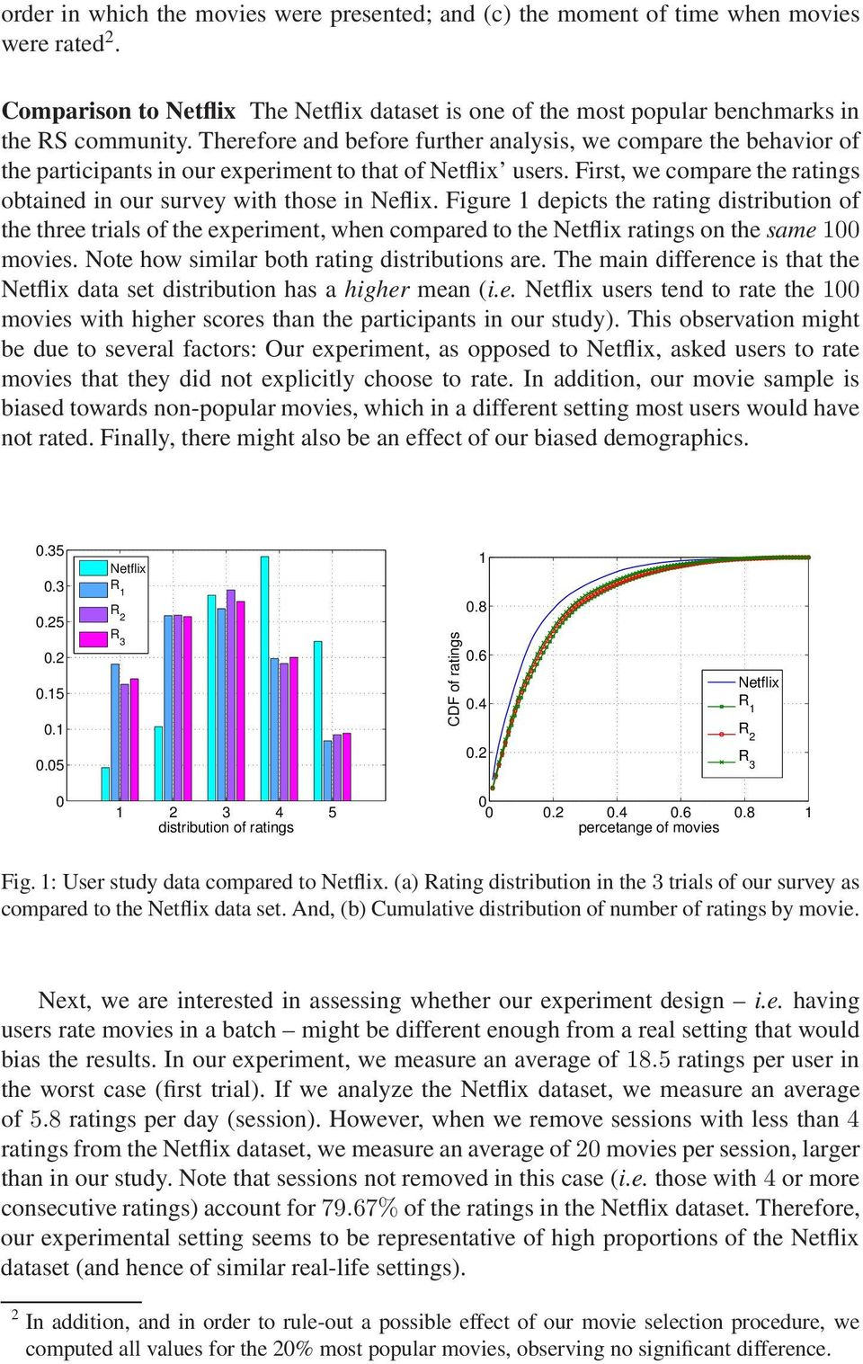First, we compare the ratings obtained in our survey with those in Neflix.