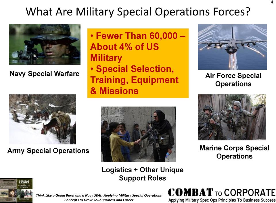 Special Selection, Training, Equipment & Missions Air Force Special