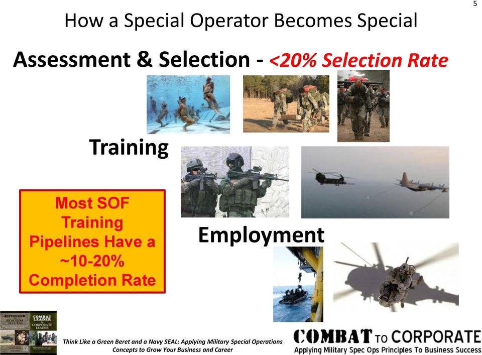 Rate Training Most SOF Training