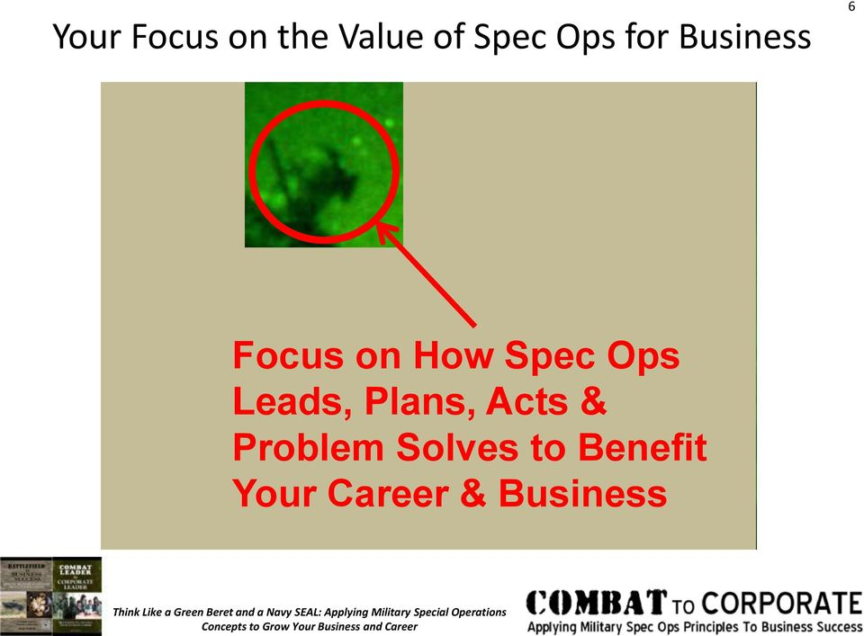 Ops Leads, Plans, Acts & Problem