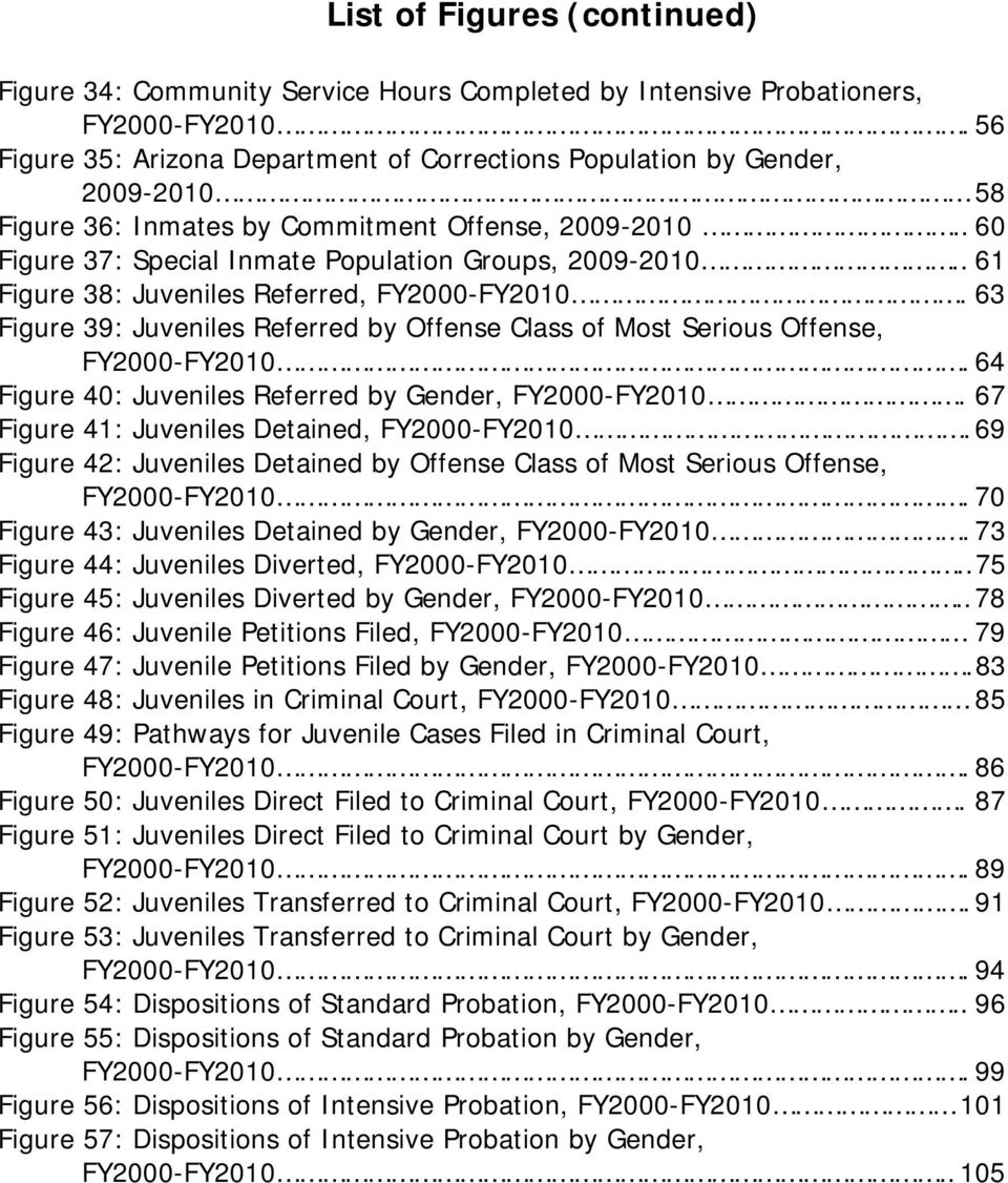 . 61 Figure 38: Juveniles Referred, FY2000-FY2010. 63 Figure 39: Juveniles Referred by Offense Class of Most Serious Offense, FY2000-FY2010. 64 Figure 40: Juveniles Referred by Gender, FY2000-FY2010.