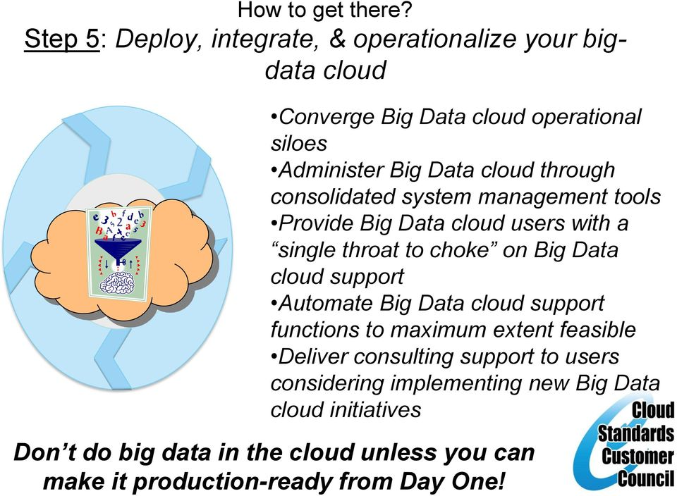 through consolidated system management tools Provide Big Data cloud users with a single throat to choke on Big Data cloud support
