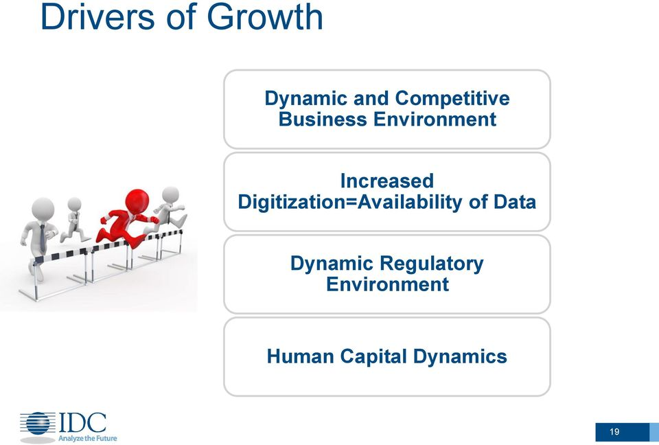 Increased Digitization=Availability of