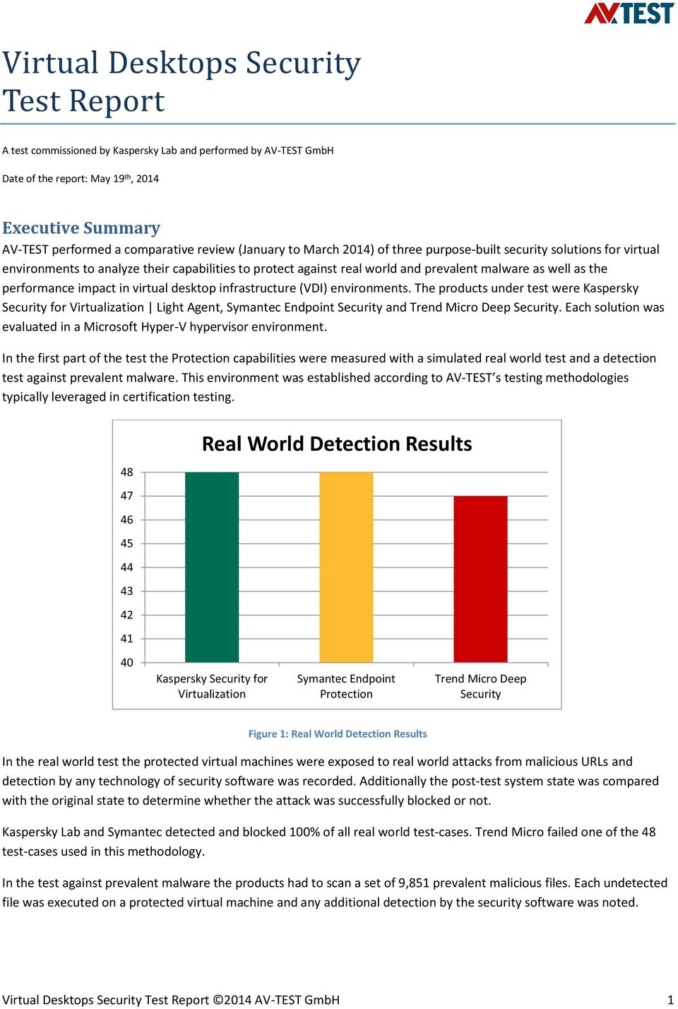 impact in virtual desktop infrastructure (VDI) environments. The products under test were Kaspersky Security for Virtualization Light Agent, Symantec Endpoint Security and.