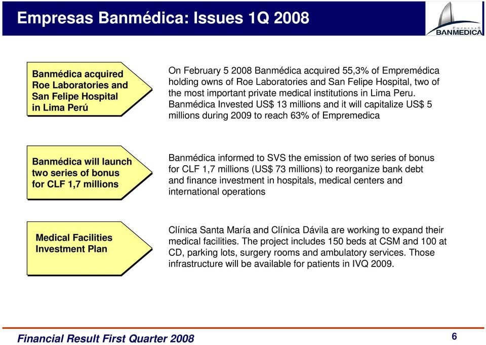 Banmédica Invested US$ 13 millions and it will capitalize US$ 5 millions during 2009 to reach 63% of Empremedica Banmédica will launch two series of bonus for CLF 1,7 millions Banmédica informed to