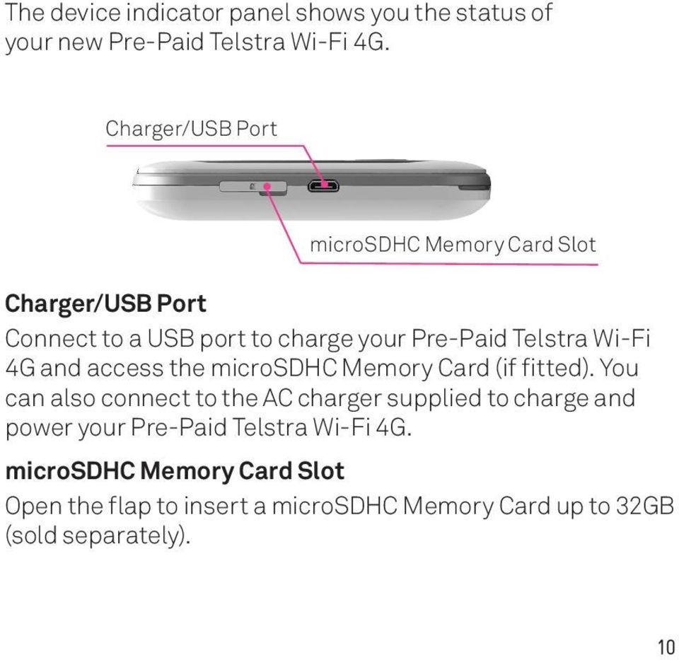 Wi-Fi 4G and access the microsdhc Memory Card (if fitted).