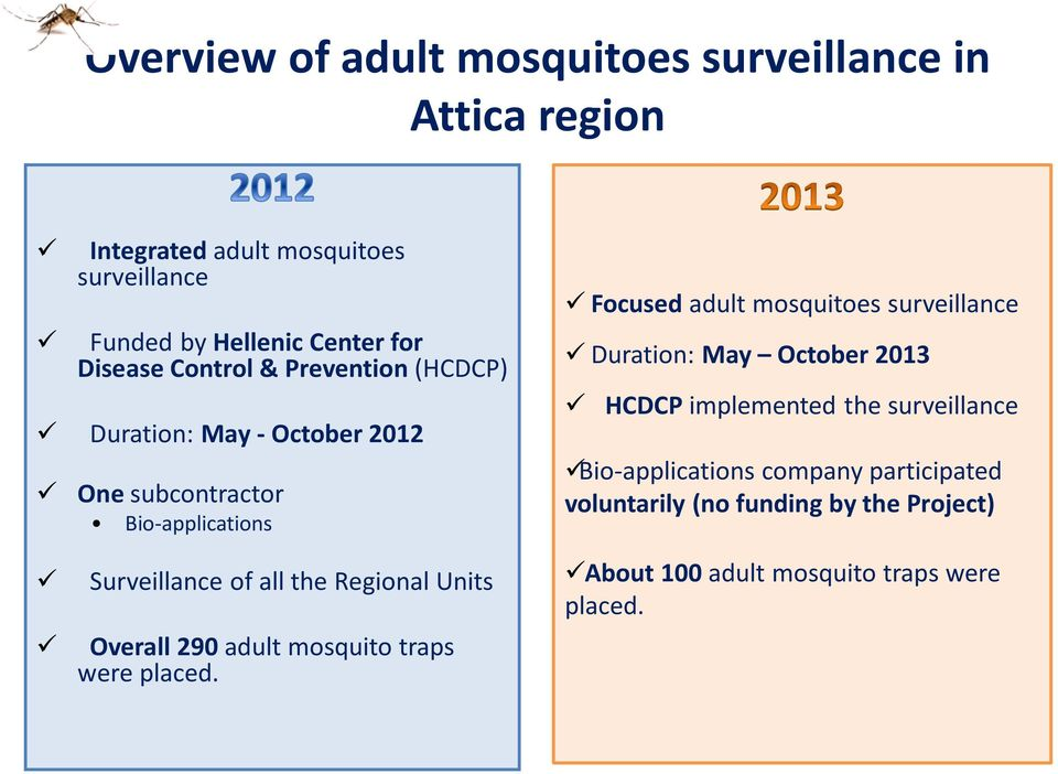 Units Overall 290 adult mosquito traps were placed.