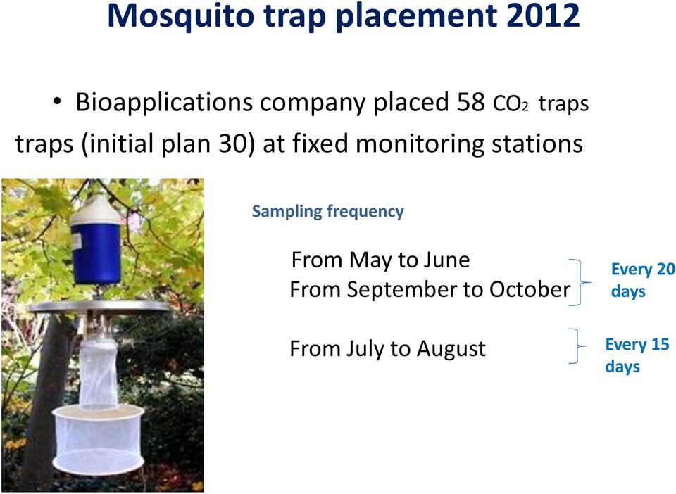 monitoring stations Sampling frequency From May to June