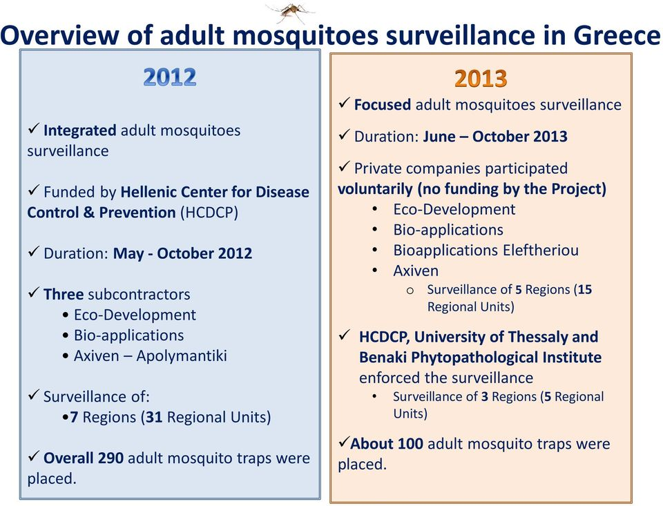 Focused adult mosquitoes surveillance Duration: June October 2013 Private companies participated voluntarily (no funding by the Project) Eco-Development Bio-applications Bioapplications Eleftheriou