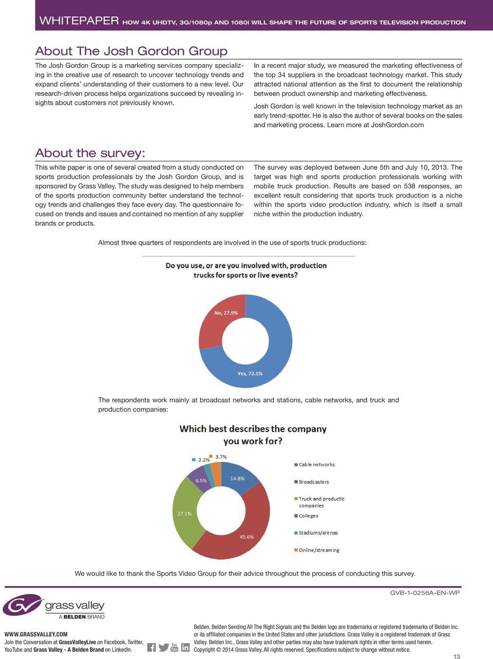 About the survey: This white paper is one of several created from a study conducted on sports production professionals by the Josh Gordon Group, and is sponsored by Grass Valley.