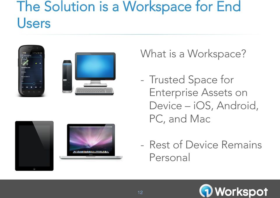- Trusted Space for Enterprise Assets on
