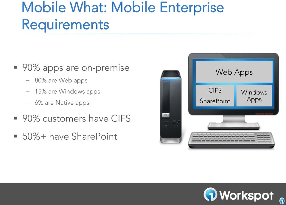 Apps Windows Apps 90% customers have CIFS 50%+ have SharePoint * Source: