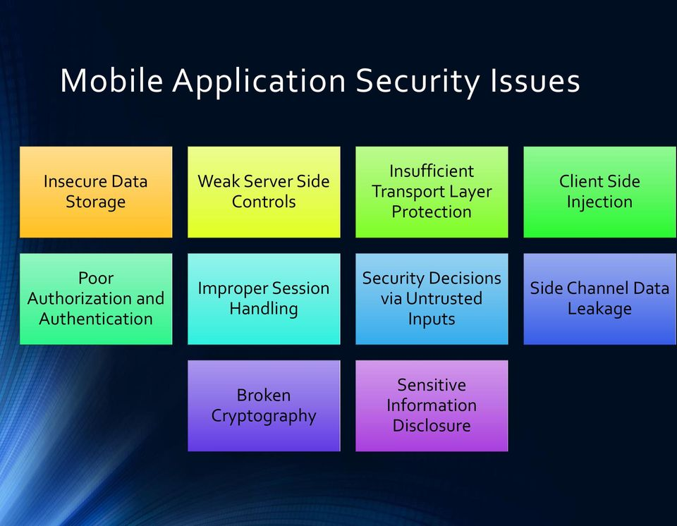 Authorization and Authentication Improper Session Handling Security Decisions via