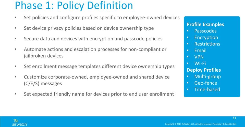 enrollment message templates different device ownership types Customize corporate-owned, employee-owned and shared device (C/E/S) messages Set expected
