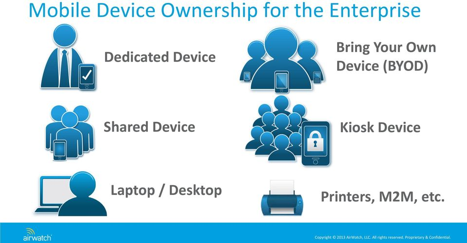 Your Own Device (BYOD) Shared Device