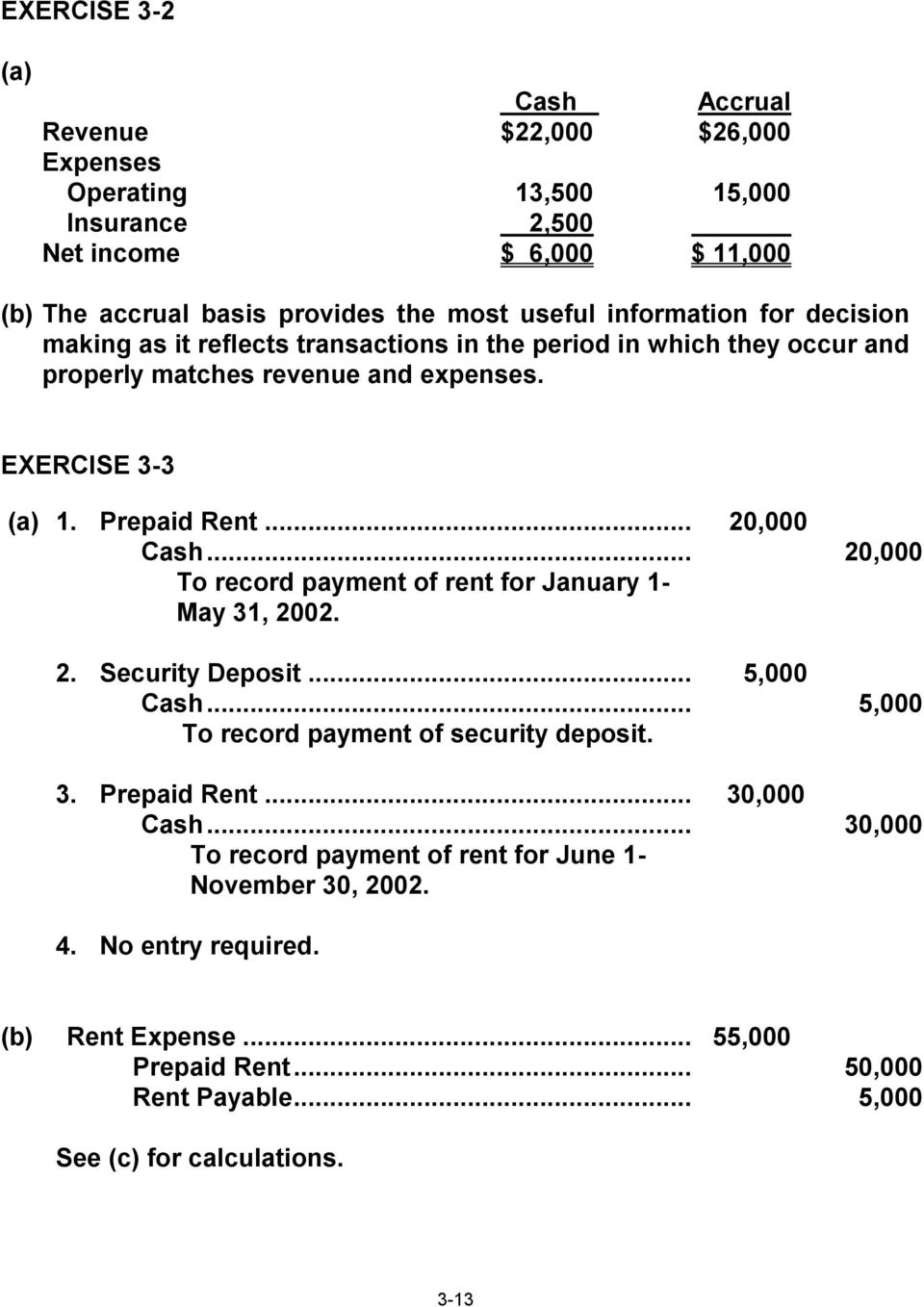 .. 20,000 Cash... 20,000 To record payment of rent for January 1- May 31, 2002. 2. Security Deposit... 5,000 Cash... 5,000 To record payment of security deposit. 3. Prepaid Rent.