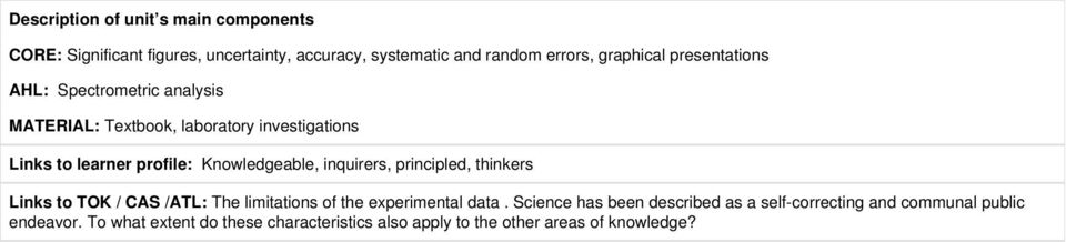 Knowledgeable, inquirers, principled, thinkers Links to TOK / CAS /ATL: The limitations of the experimental data.