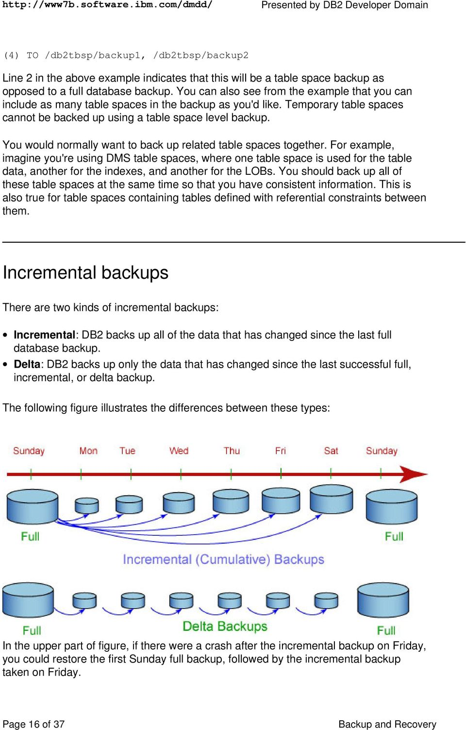 Backup and Recovery  Presented by DB2 Developer Domain - PDF