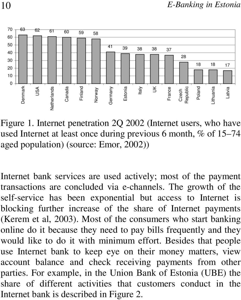 Internet penetration 2Q 2002 (Internet users, who have used Internet at least once during previous 6 month, % of 15 74 aged population) (source: Emor, 2002)) Internet bank services are used actively;