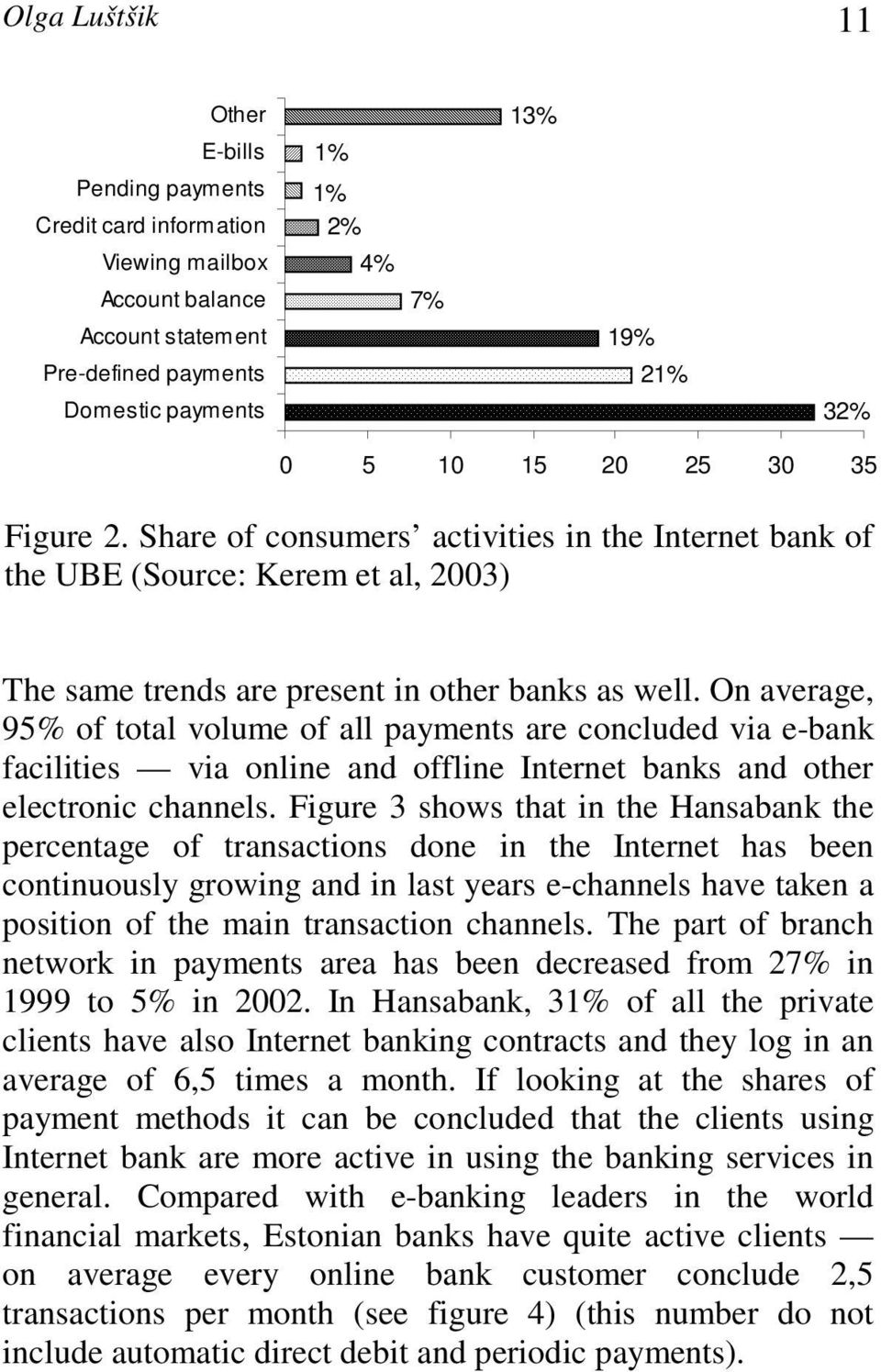 On average, 95% of total volume of all payments are concluded via e-bank facilities via online and offline Internet banks and other electronic channels.