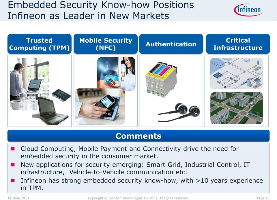 embedded security in the consumer market.