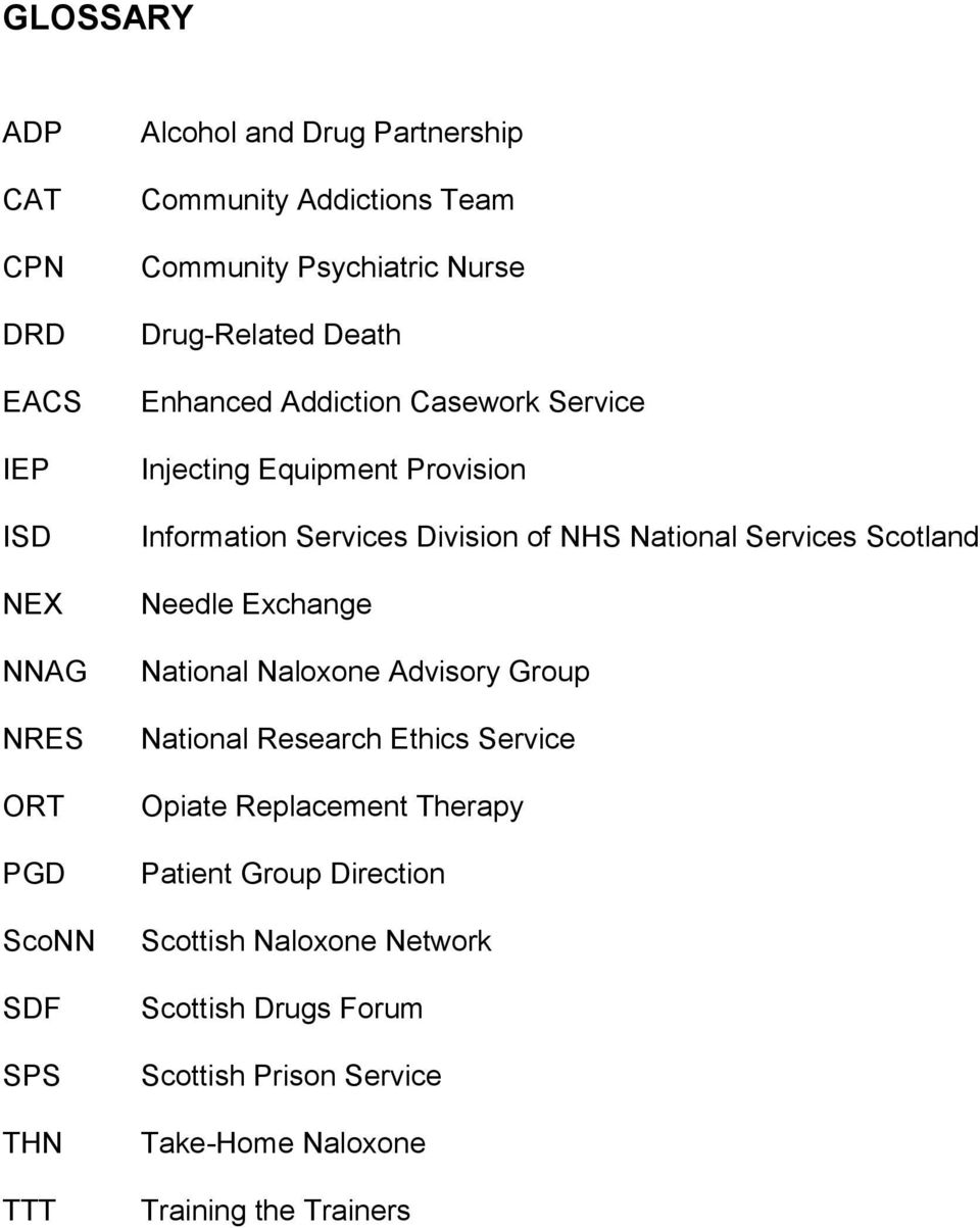 Division of NHS National Services Scotland Needle Exchange National Naloxone Advisory Group National Research Ethics Service Opiate