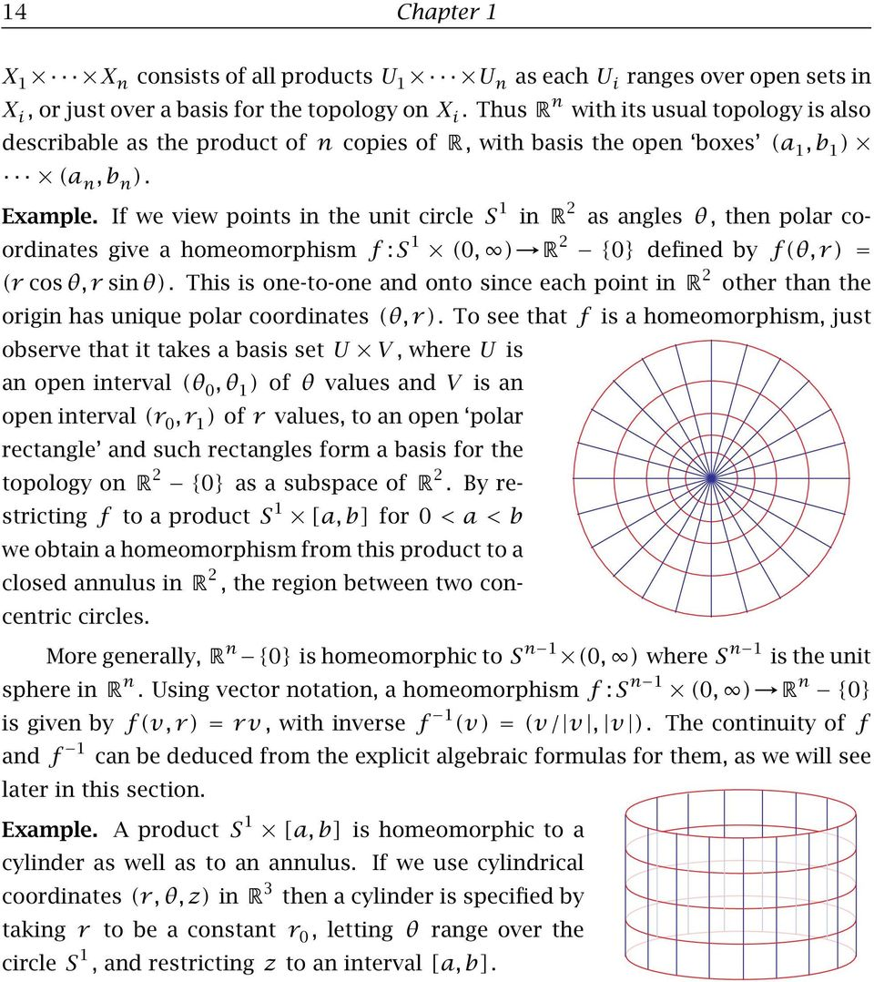If we view points in the unit circle S 1 in R 2 as angles θ, then polar coordinates give a homeomorphism f :S 1 (0, ) R 2 {0} defined by f(θ,r) = (r cosθ,r sinθ).