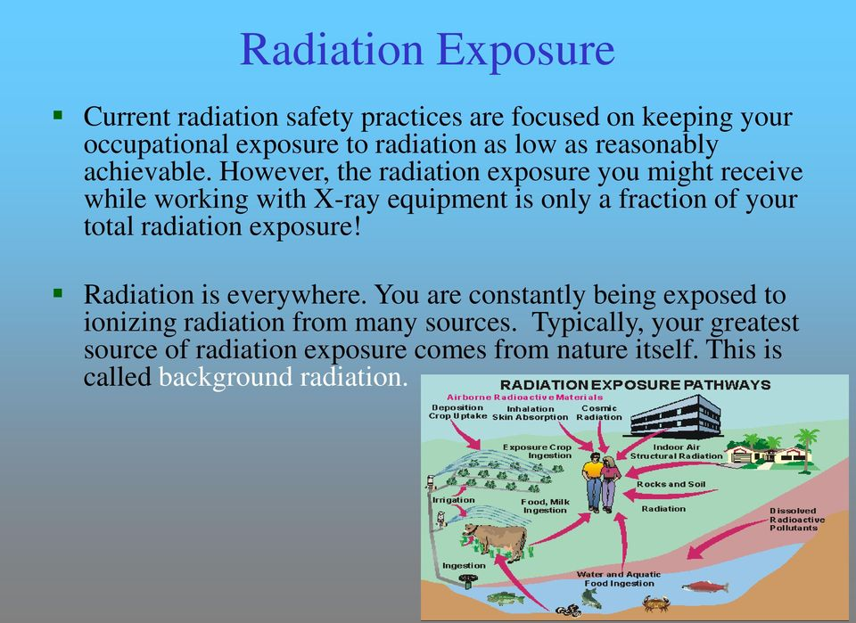 However, the radiation exposure you might receive while working with X-ray equipment is only a fraction of your total