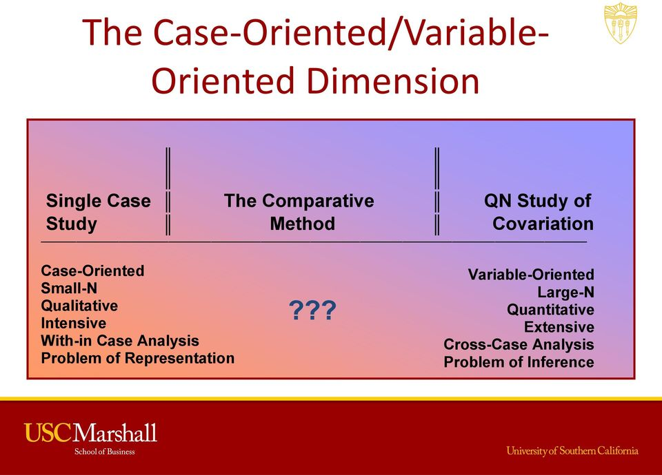 Qualitative Intensive With-in Case Analysis Problem of Representation?