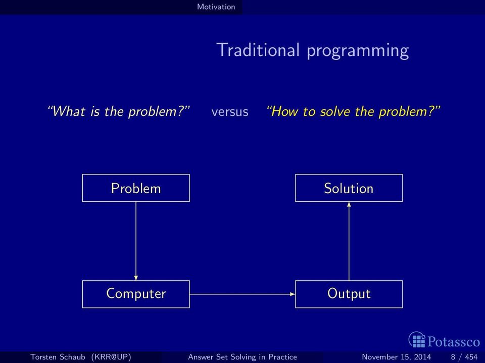 Problem Solution Computer Output Torsten Schaub
