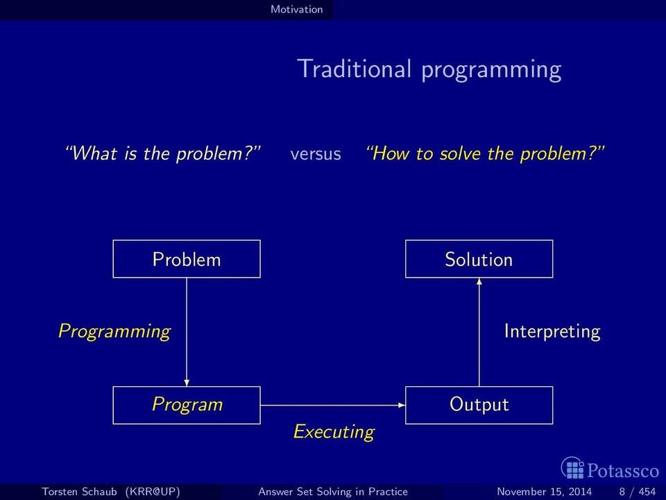 Problem Solution Programming Interpreting Program