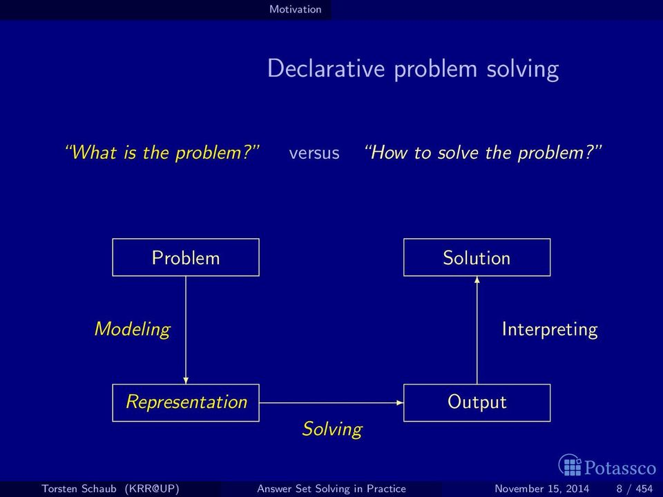 Problem Solution Modeling Interpreting Representation