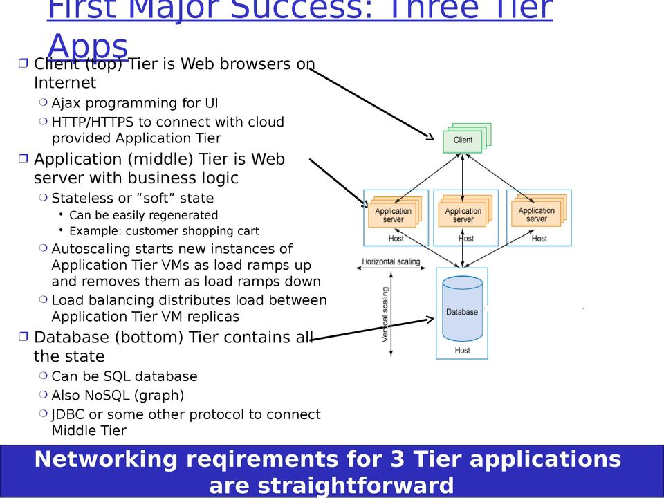 as load ramps down Load balancing distributes load between Application Tier VM replicas Database (bottom) Tier contains all the state Can be SQL database Also NoSQL (graph) JDBC or some other