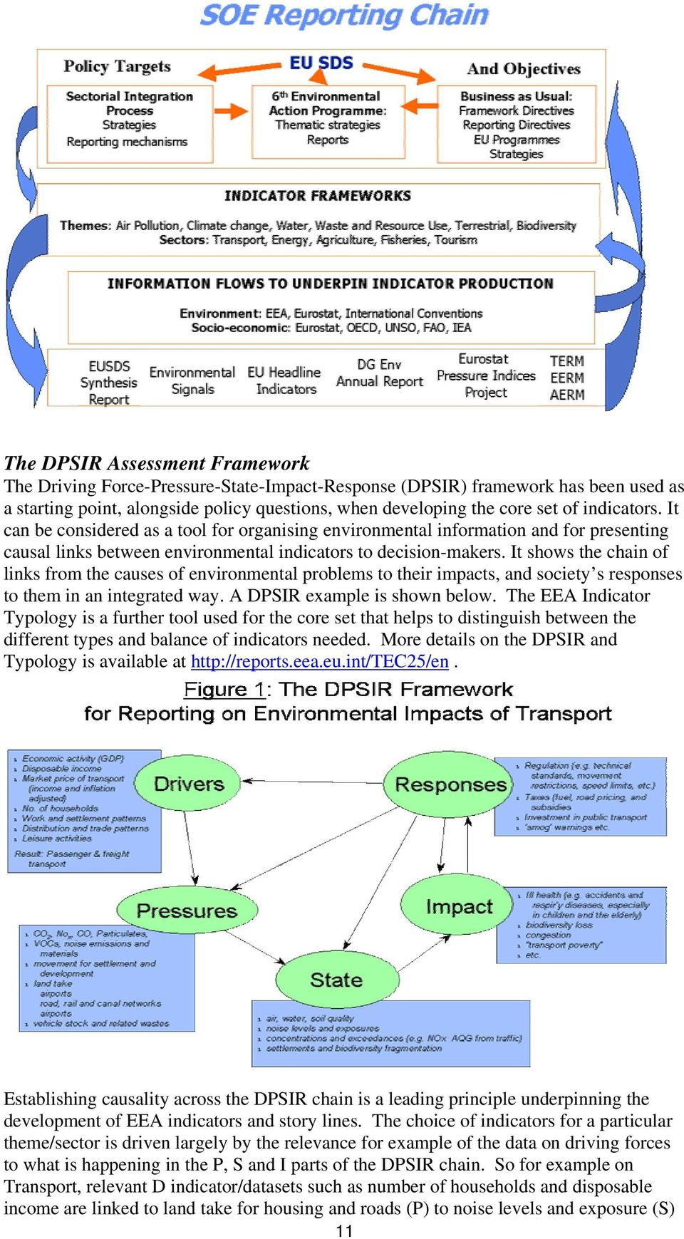 It shows the chain of links from the causes of environmental problems to their impacts, and society s responses to them in an integrated way. A DPSIR example is shown below.