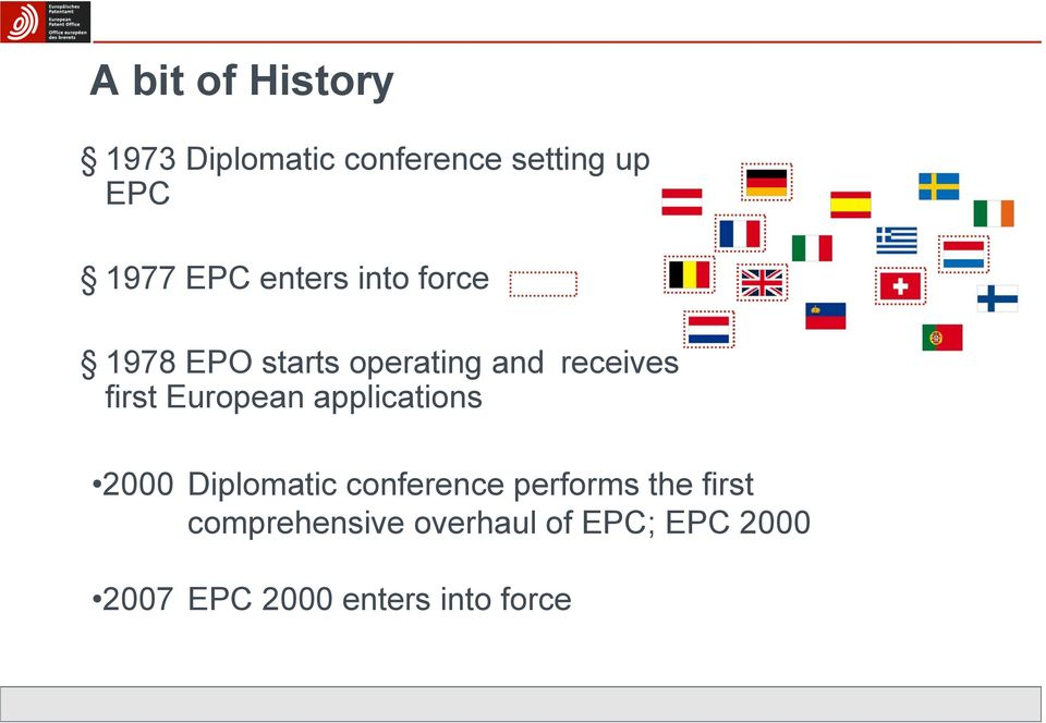 European applications 2000 Diplomatic conference performs the first