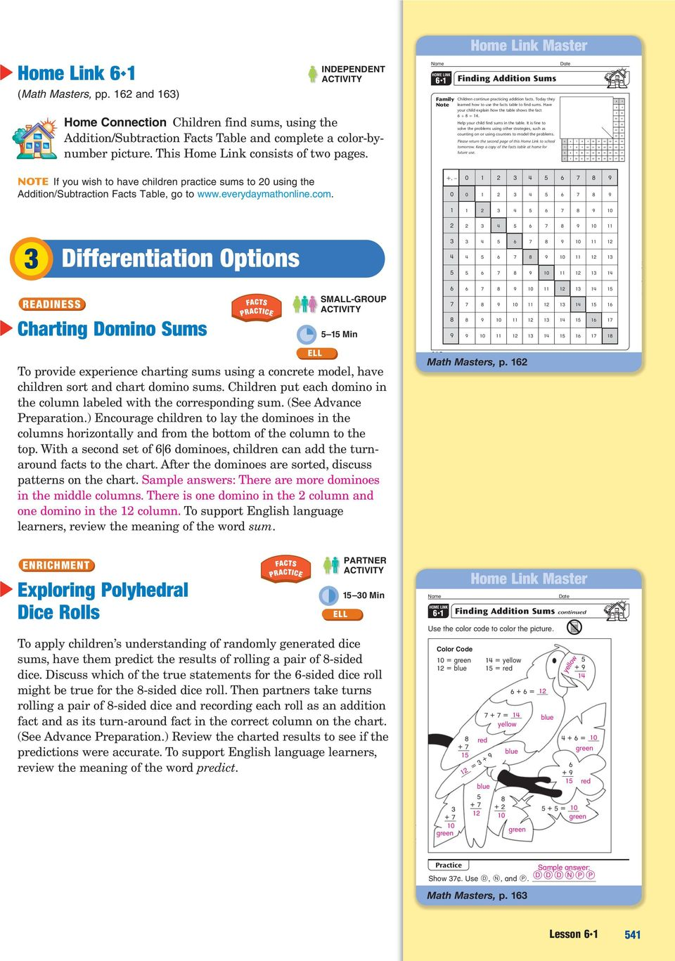 162 and 163) INDEPENDENT Home Connection Children find sums, using the Addition/Subtraction Facts Table and complete a color-bynumber picture. This Home Link consists of two pages.