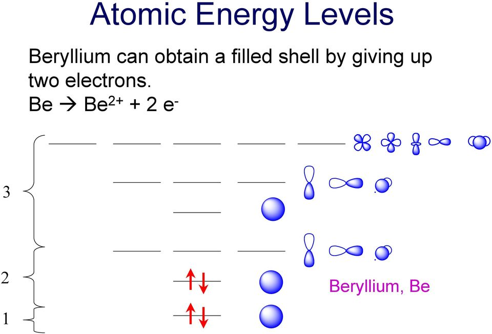 giving up two electrons.