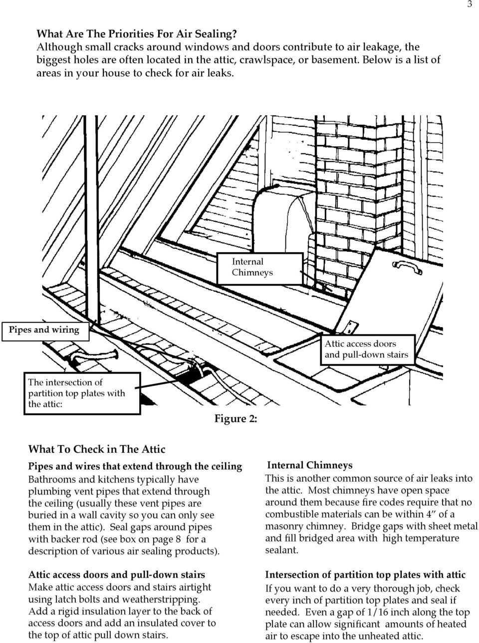 Internal Chimneys Pipes and wiring Attic access doors and pull-down stairs The intersection of partition top plates with the attic: Figure 2: What To Check in The Attic Pipes and wires that extend