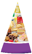 Foods and drinks high in fat and/or sugar Foods containing fat: what counts?