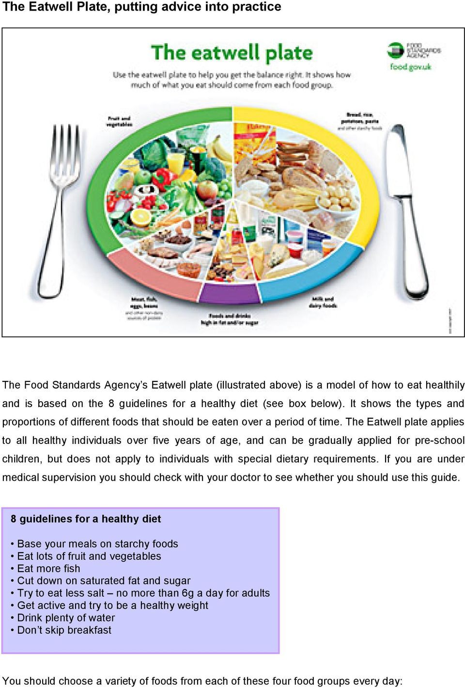 The Eatwell plate applies to all healthy individuals over five years of age, and can be gradually applied for pre-school children, but does not apply to individuals with special dietary requirements.
