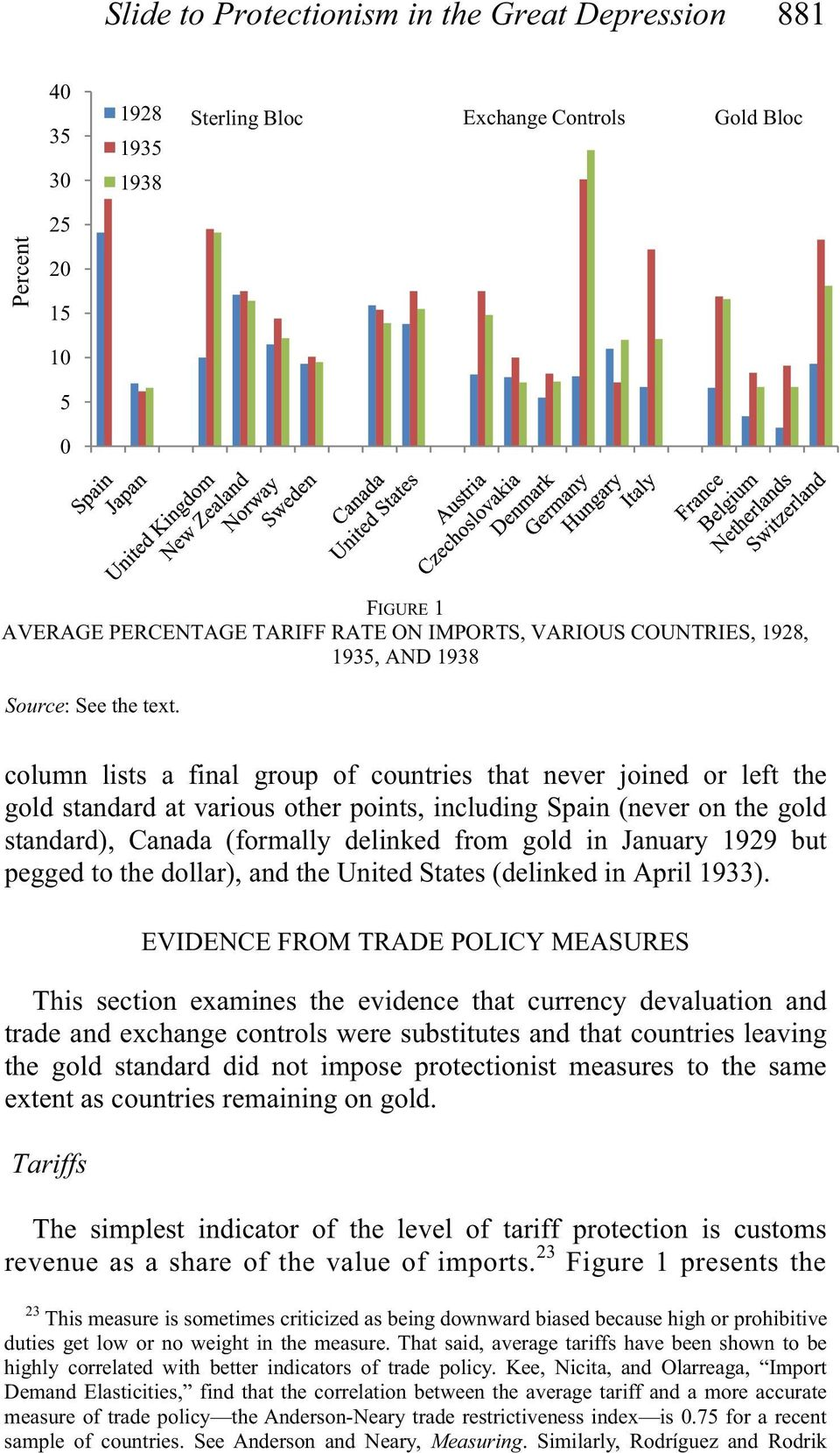 column lists a final group of countries that never joined or left the gold standard at various other points, including Spain (never on the gold standard), Canada (formally delinked from gold in