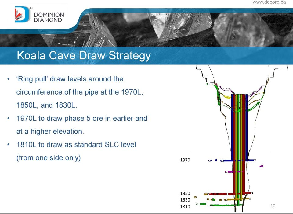 1970L to draw phase 5 ore in earlier and at a higher elevation.
