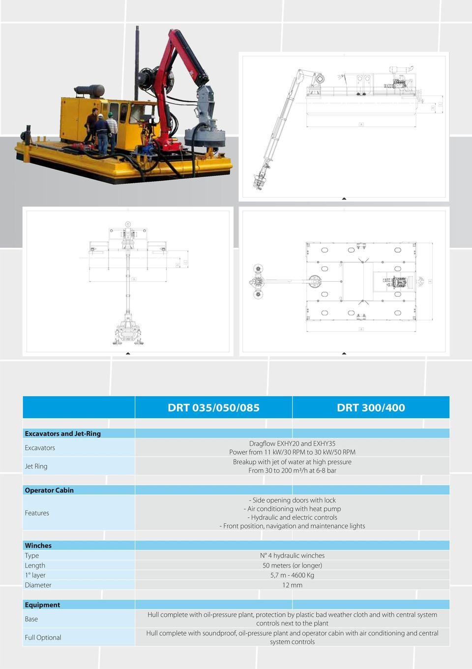 lights Winches Type N 4 hydraulic winches Length 50 meters (or longer) 1 layer 5,7 m - 4600 Kg Diameter 12 mm Equipment Base Full Optional Hull complete with oil-pressure plant, protection by
