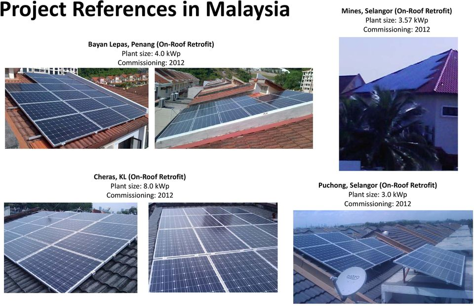 0 kwp Commissioning: 2012 Cheras, KL (On Roof Retrofit) Plant size: 8.
