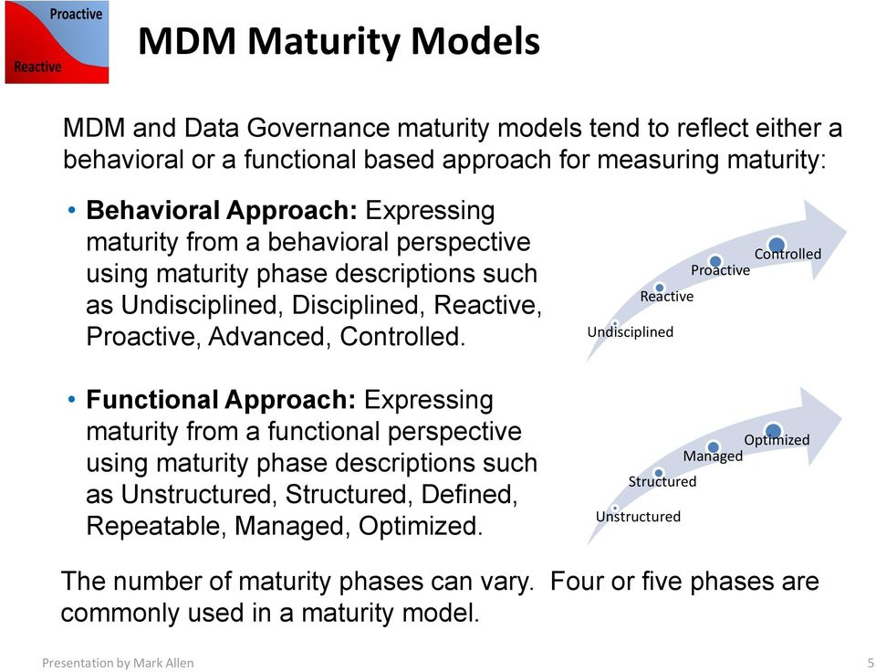 Functional Approach: Expressing maturity from a functional perspective using maturity phase descriptions such as Unstructured, Structured, Defined, Repeatable, Managed, Optimized.