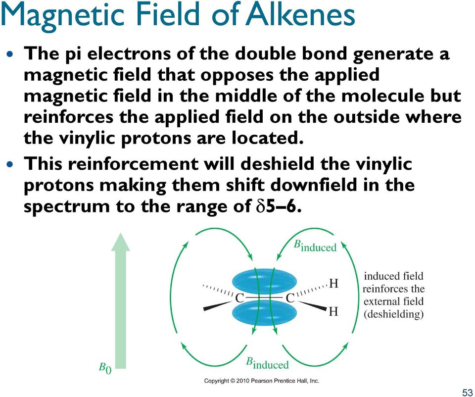 applied field on the outside where the vinylic protons are located.